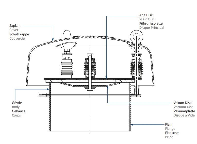 Silo Basınç Emniyet Vanası, Çimento silo basınç emniyet valfi,