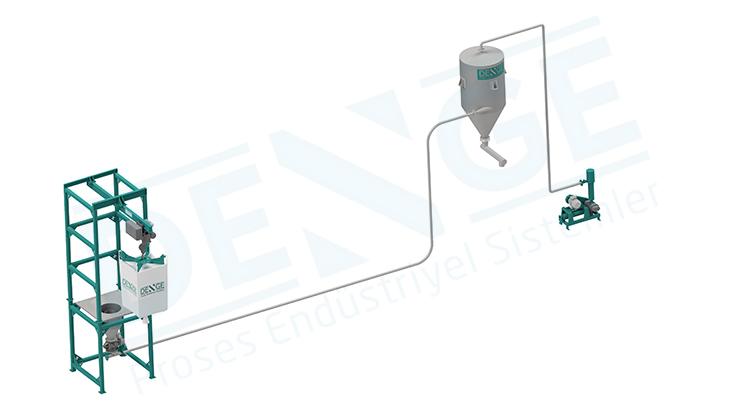 bigbag çuval boşaltma sistemi, istasyonu, ünitesibig bag unloading systems, big bag discharge systems,