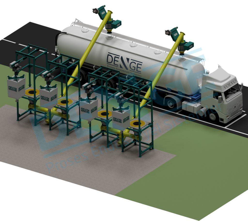 Big bag boşaltma silobas dolum sistemi, silobas yükleme körüğü, bigbag boşaltma sistemi, vidalı konveyör, Toz toplama filtresi