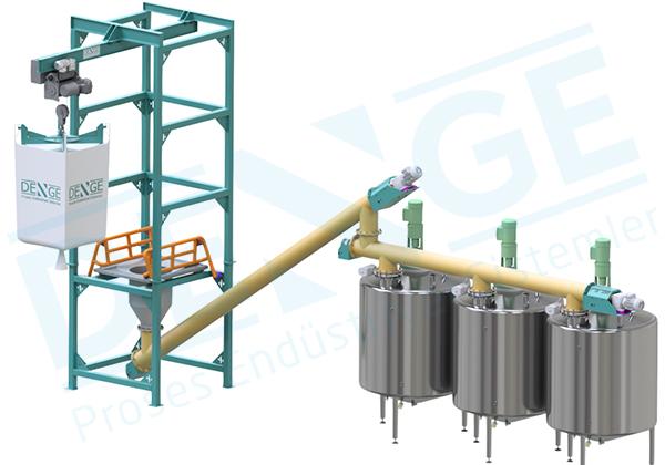 Big bag boşaltma sistemleri, helezon, Kalsit - PVC mikseri, hamur - beton - gıda mikserleri, reaktör besleme sistemi