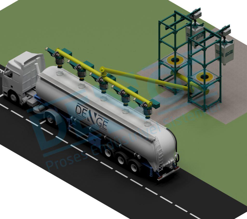 Bigbag Boşaltma silobas yükleme sistemi, Filtreli Silobas yükleme körüğü, Paslanmaz helezon, çimento boşaltma sistemi